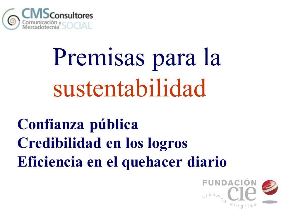 Mecanismos para la captación de recursos Diversificación de ingresos Generación de recursos propios Generación de patrimonio Retos para la sustentabilidad