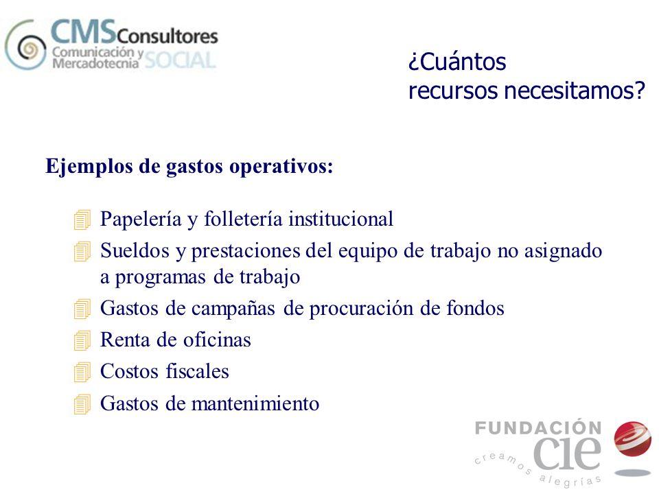 Ejemplos de gastos operativos: 4Papelería y folletería institucional 4Sueldos y prestaciones del equipo de trabajo no asignado a programas de trabajo