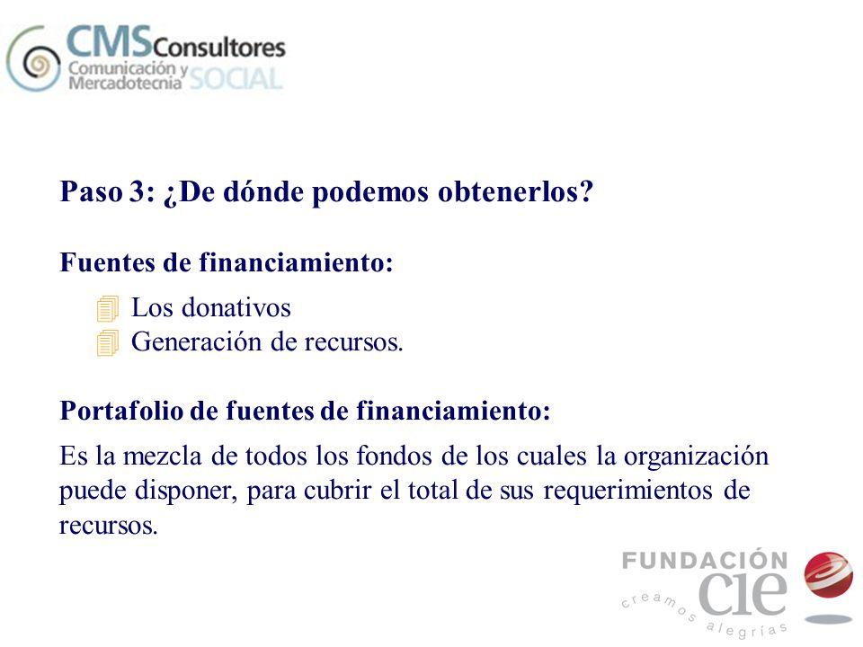 Paso 3: ¿De dónde podemos obtenerlos? Fuentes de financiamiento: 4Los donativos 4Generación de recursos. Portafolio de fuentes de financiamiento: Es l