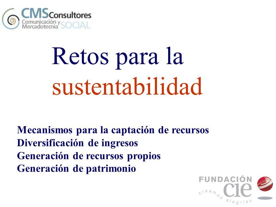 Mecanismos para la captación de recursos Diversificación de ingresos Generación de recursos propios Generación de patrimonio Retos para la sustentabil