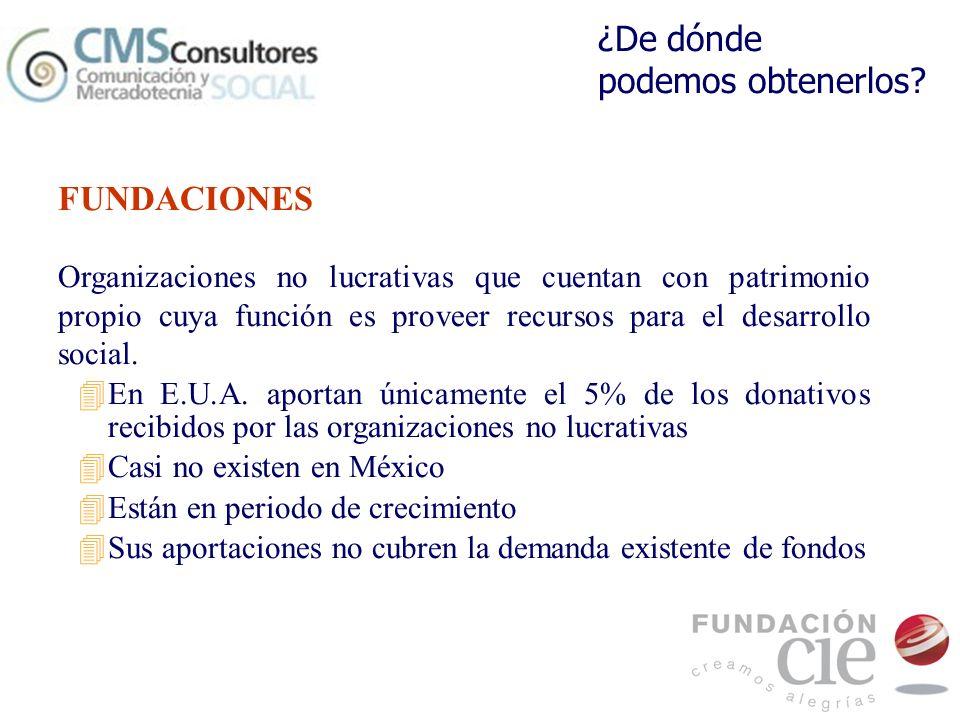 FUNDACIONES Organizaciones no lucrativas que cuentan con patrimonio propio cuya función es proveer recursos para el desarrollo social. 4En E.U.A. apor