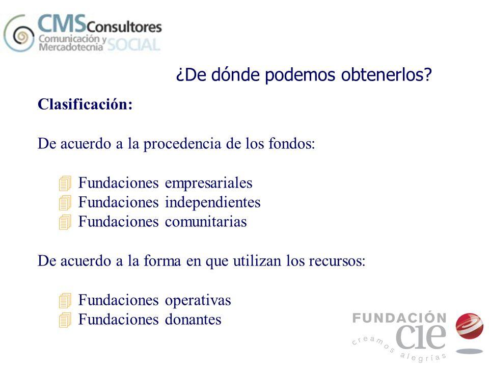 Clasificación: De acuerdo a la procedencia de los fondos: 4Fundaciones empresariales 4Fundaciones independientes 4Fundaciones comunitarias De acuerdo