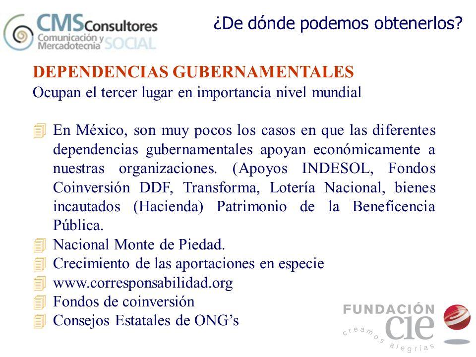 DEPENDENCIAS GUBERNAMENTALES Ocupan el tercer lugar en importancia nivel mundial 4En México, son muy pocos los casos en que las diferentes dependencia