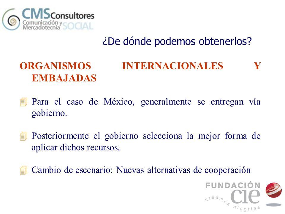 ORGANISMOS INTERNACIONALES Y EMBAJADAS 4Para el caso de México, generalmente se entregan vía gobierno. 4Posteriormente el gobierno selecciona la mejor