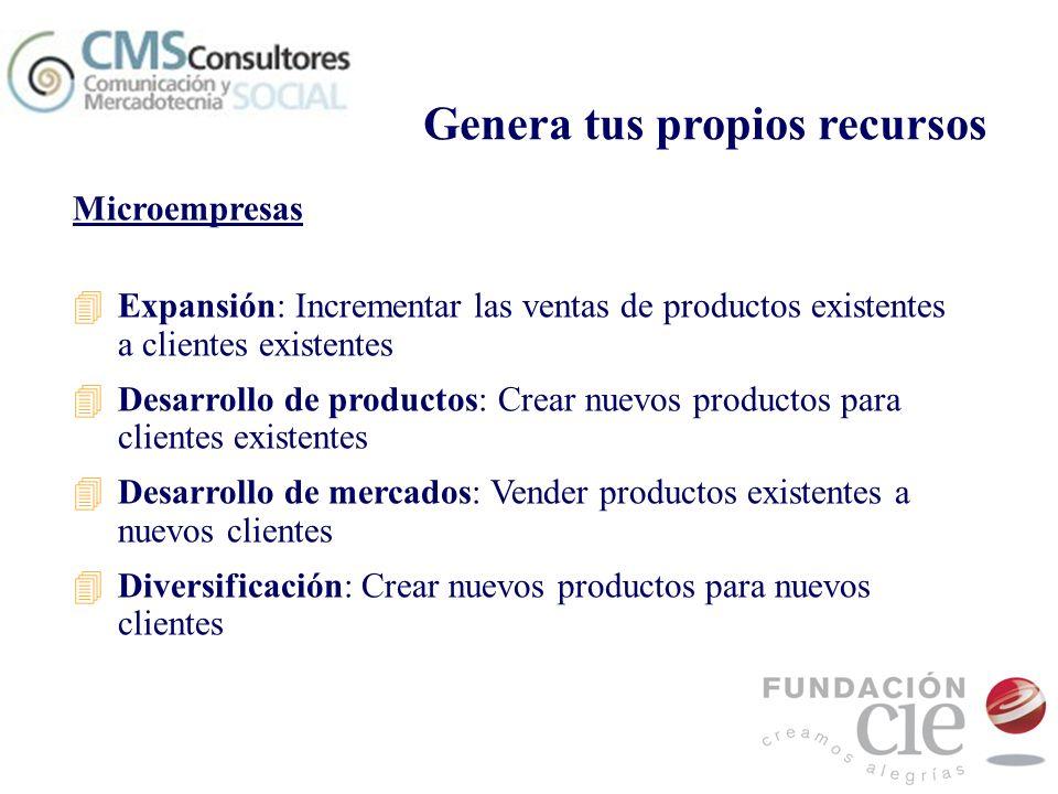 Microempresas 4Expansión: Incrementar las ventas de productos existentes a clientes existentes 4Desarrollo de productos: Crear nuevos productos para c