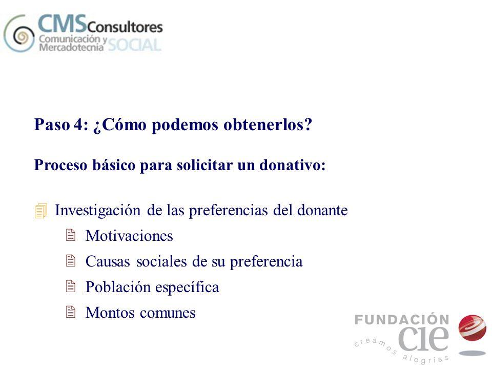 Paso 4: ¿Cómo podemos obtenerlos? Proceso básico para solicitar un donativo: 4Investigación de las preferencias del donante 2Motivaciones 2Causas soci