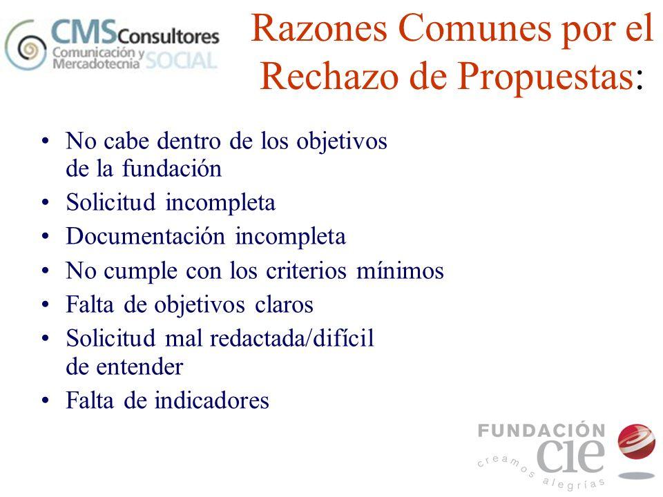 Razones Comunes por el Rechazo de Propuestas: No cabe dentro de los objetivos de la fundación Solicitud incompleta Documentación incompleta No cumple