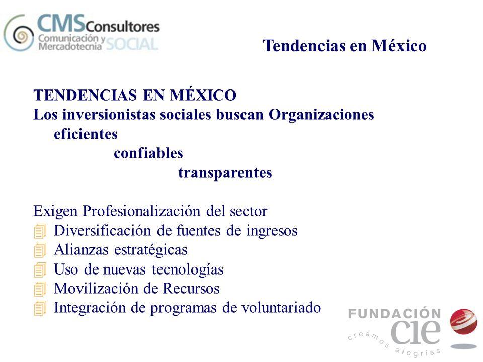 TENDENCIAS EN MÉXICO Los inversionistas sociales buscan Organizaciones eficientes confiables transparentes Exigen Profesionalización del sector 4Diver