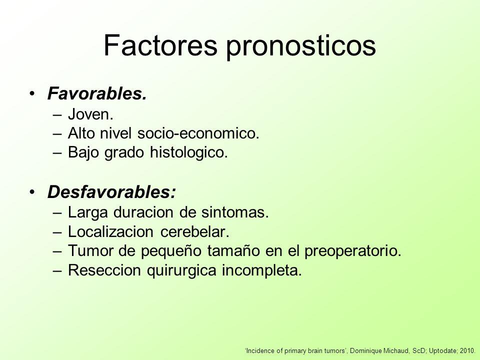Factores pronosticos Favorables. –Joven. –Alto nivel socio-economico. –Bajo grado histologico. Desfavorables: –Larga duracion de sintomas. –Localizaci