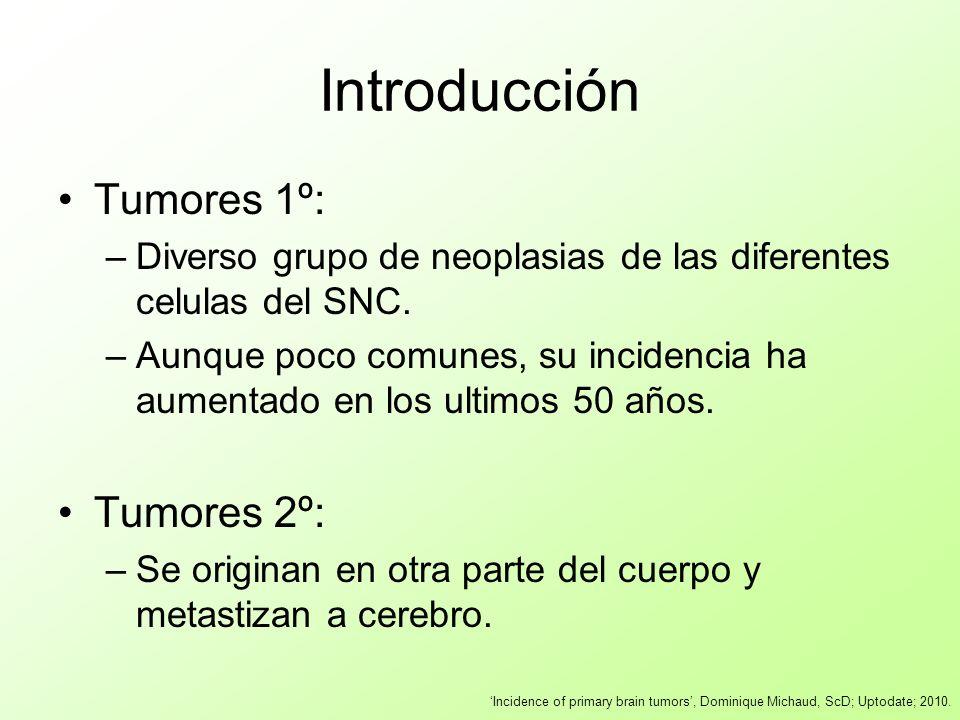Introducción Tumores 1º: –Diverso grupo de neoplasias de las diferentes celulas del SNC. –Aunque poco comunes, su incidencia ha aumentado en los ultim