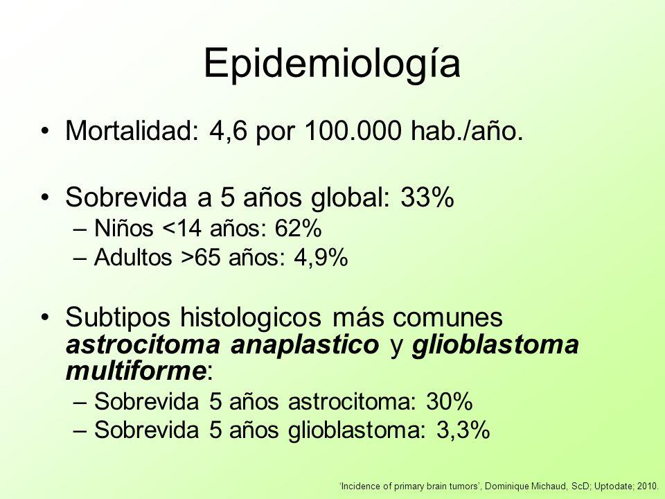 Ependimoma