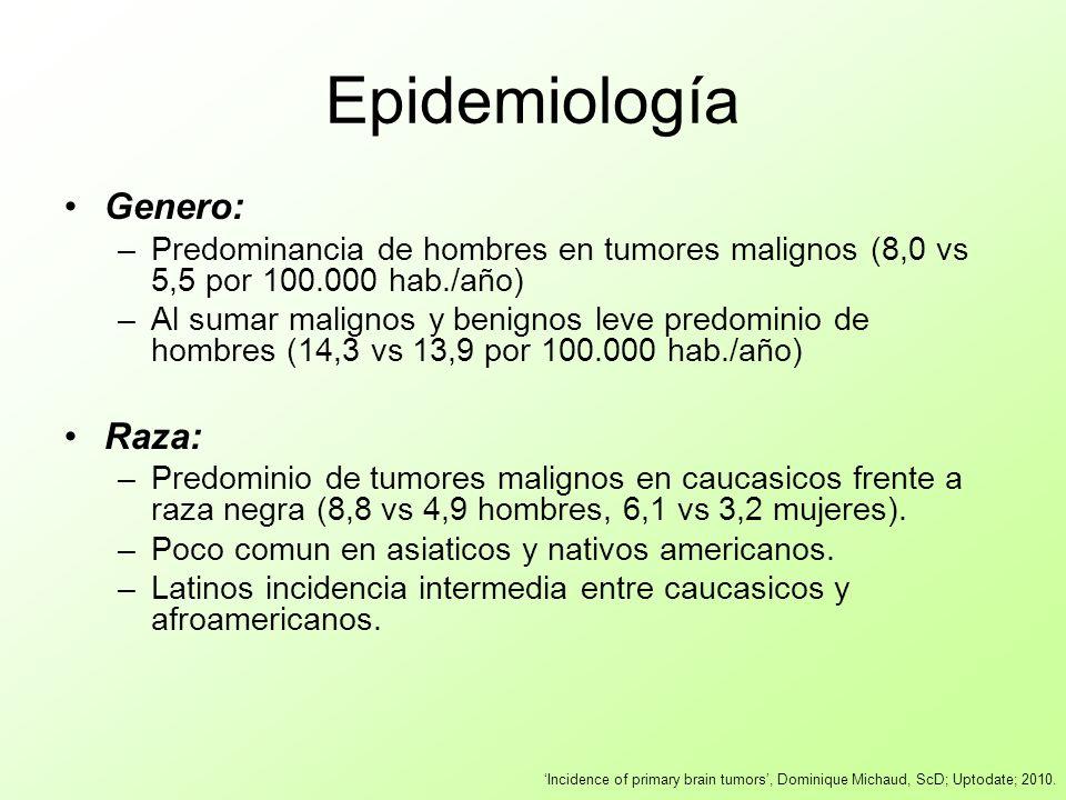 Epidemiología Genero: –Predominancia de hombres en tumores malignos (8,0 vs 5,5 por 100.000 hab./año) –Al sumar malignos y benignos leve predominio de
