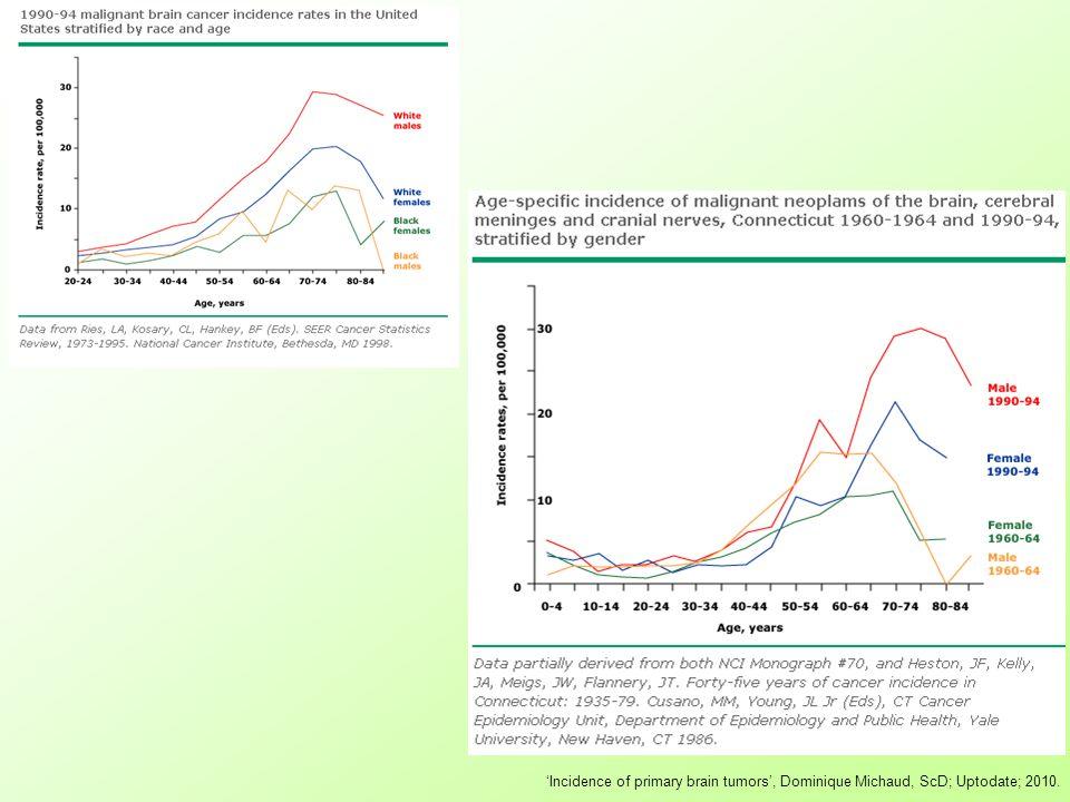 Epidemiología Edad: –Estadisticamente existe un peak de la incidencia alrededor de los 50 años.