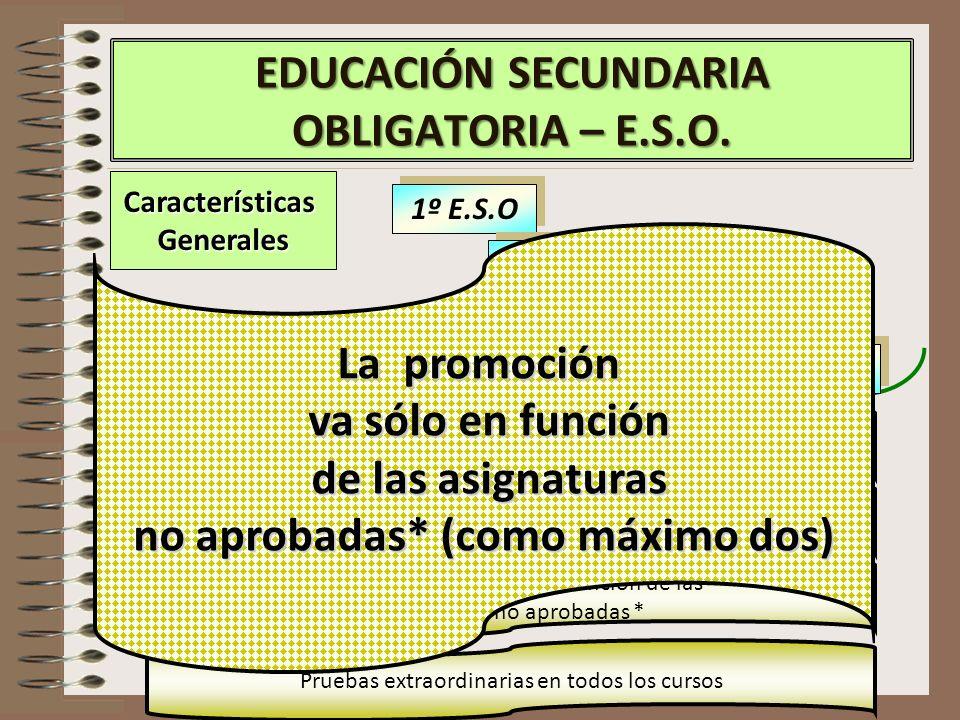 EDUCACIÓN SECUNDARIA OBLIGATORIA – E.S.O. 3º E.S.O 4º E.S.O 1º E.S.O 2º E.S.O En 1º se puede repetir curso Se puede repetir sólo una vez en un curso y