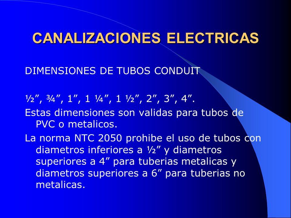 CANALIZACIONES ELECTRICAS DIMENSIONES DE TUBOS CONDUIT ½, ¾, 1, 1 ¼, 1 ½, 2, 3, 4. Estas dimensiones son validas para tubos de PVC o metalicos. La nor