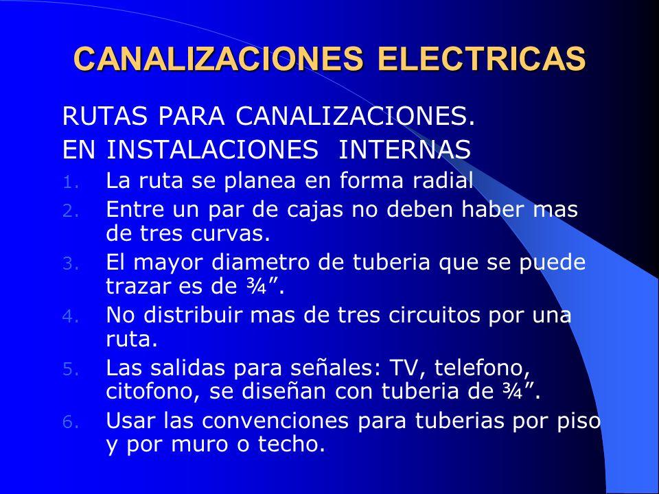 CANALIZACIONES ELECTRICAS RUTAS PARA CANALIZACIONES. EN INSTALACIONES INTERNAS 1. La ruta se planea en forma radial 2. Entre un par de cajas no deben