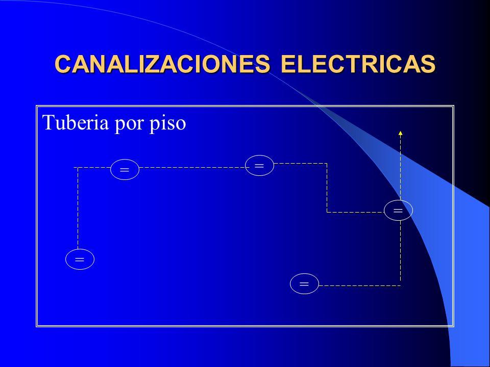 CANALIZACIONES ELECTRICAS Tuberia por piso = = = = =