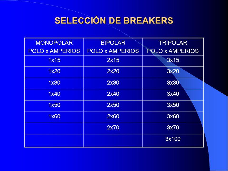 SELECCIÓN DE BREAKERS MONOPOLAR POLO x AMPERIOS BIPOLAR POLO x AMPERIOS TRIPOLAR POLO x AMPERIOS 1x152x153x15 1x202x203x20 1x302x303x30 1x402x403x40 1