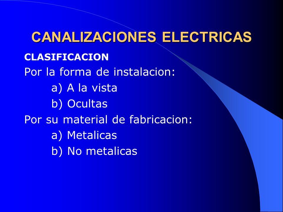 CANALIZACIONES ELECTRICAS CLASIFICACION Por la forma de instalacion: a) A la vista b) Ocultas Por su material de fabricacion: a) Metalicas b) No metal