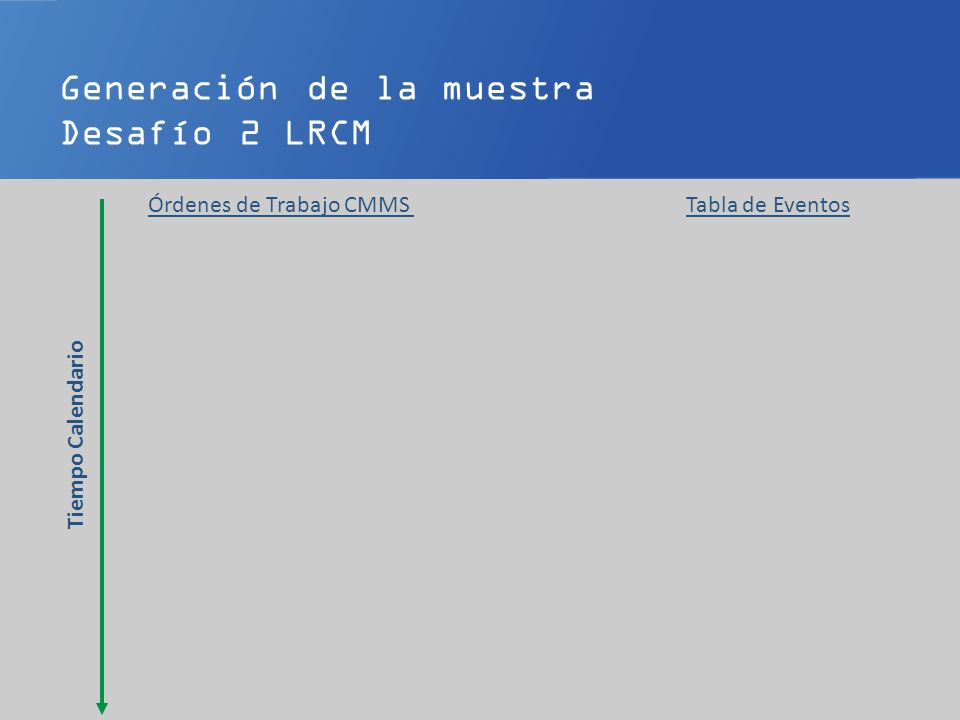 Generación de la muestra Desafío 2 LRCM Órdenes de Trabajo CMMSTabla de Eventos Tiempo Calendario