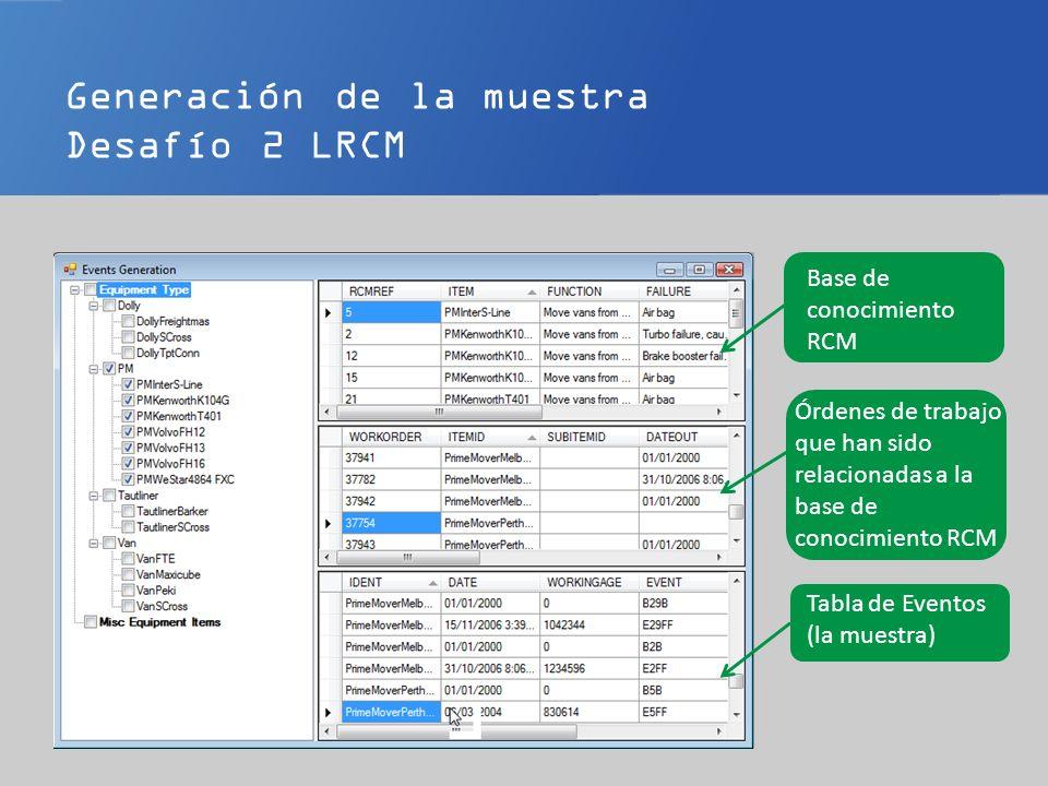 Generación de la muestra Desafío 2 LRCM Base de conocimiento RCM Órdenes de trabajo que han sido relacionadas a la base de conocimiento RCM Tabla de Eventos (la muestra)