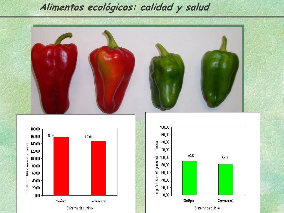 COMPARACIÓN ENTRE ALIMENTOS ECOLÓGICOS Y CONVENCIONALES (mg/100 g de material vegetal) K en lechuga en función del cultivo y de la parte de la hoja Ca