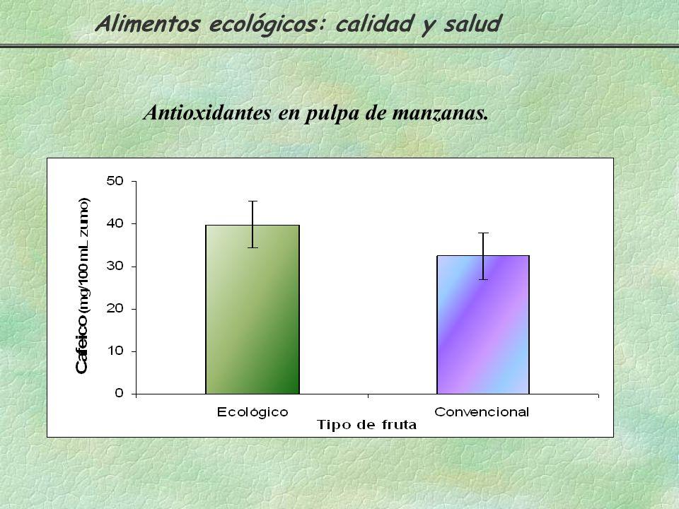 COMPARACIÓN ENTRE ALIMENTOS ECOLÓGICOS Y CONVENCIONALES Frutos cítricos Alimentos ecológicos: calidad y salud