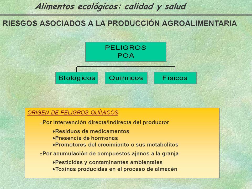 PRODUCCIÓN ECOLÓGICA Sistema de producción de alimentos seguros Sistema tradicional y sostenible de producción POR - POR + ALIMENTOS ECOLÓGICOS