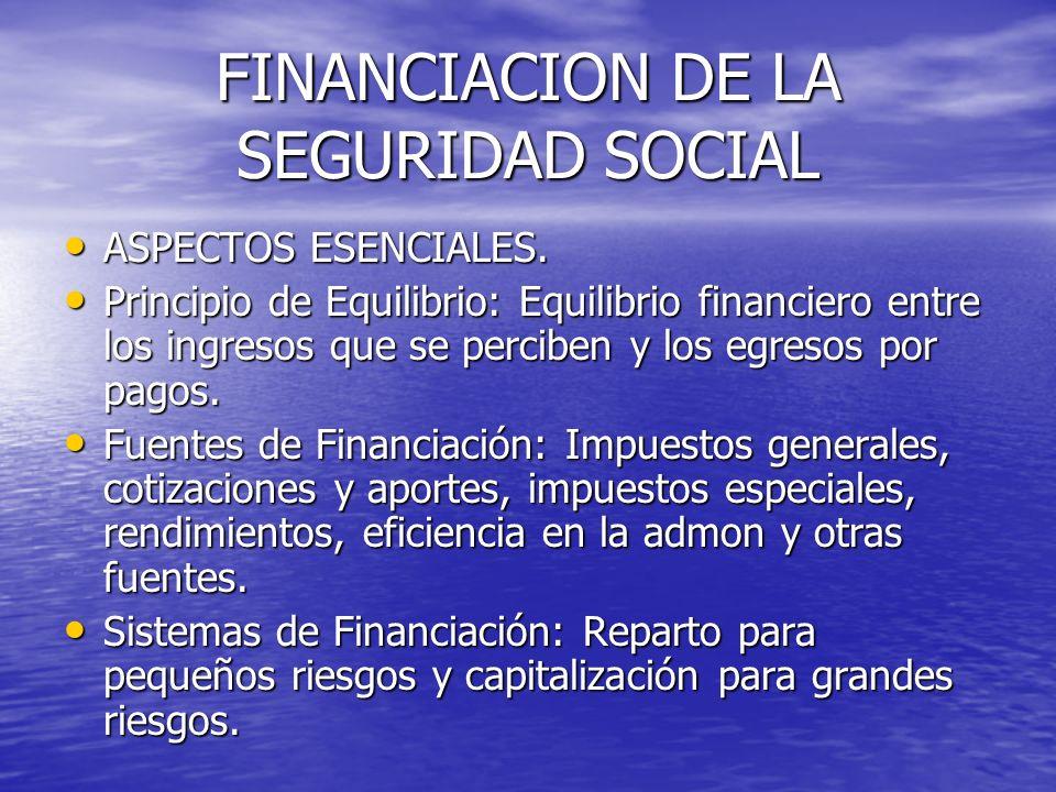 FINANCIACION DE LA SEGURIDAD SOCIAL ASPECTOS ESENCIALES. ASPECTOS ESENCIALES. Principio de Equilibrio: Equilibrio financiero entre los ingresos que se