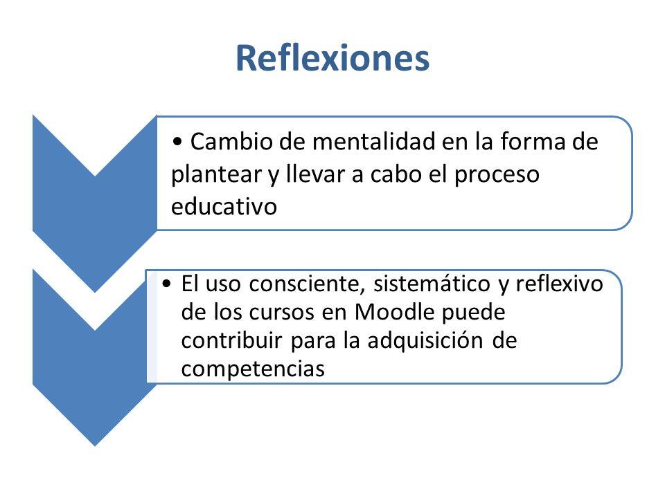 Reflexiones Cambio de mentalidad en la forma de plantear y llevar a cabo el proceso educativo El uso consciente, sistemático y reflexivo de los cursos