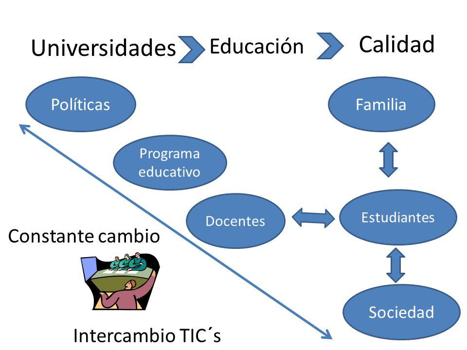 Educación Calidad Universidades Constante cambio Intercambio TIC´s Programa educativo Docentes PolíticasFamilia Estudiantes Sociedad