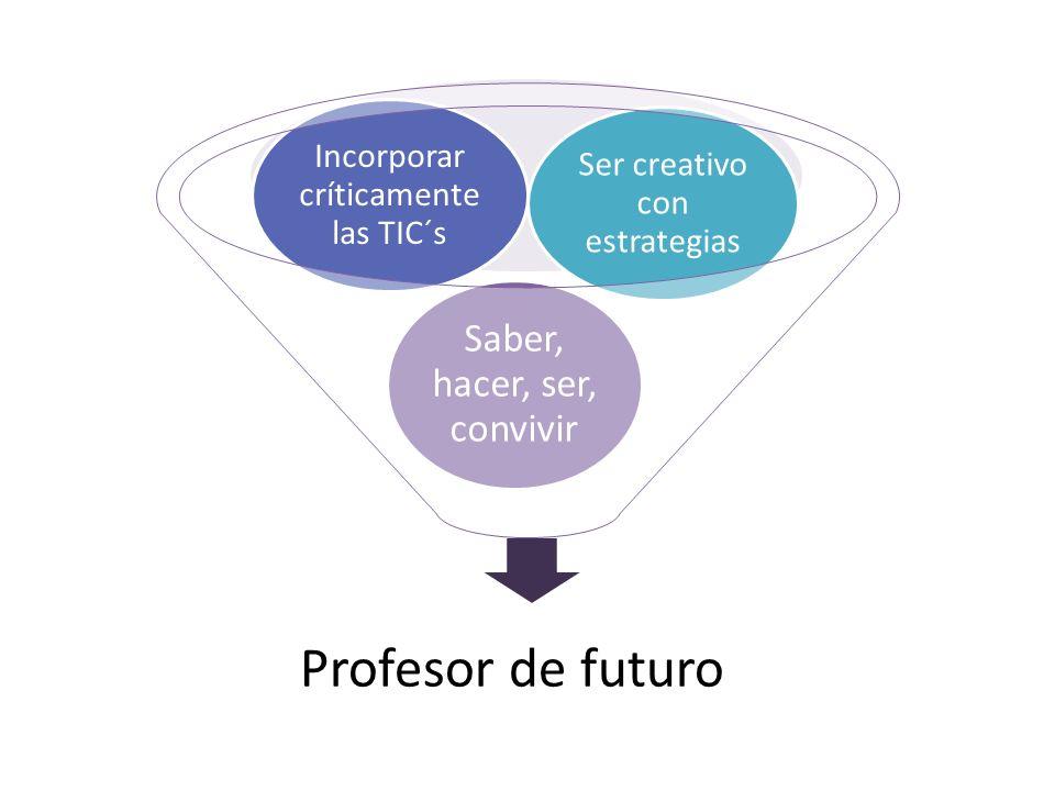 Profesor de futuro Saber, hacer, ser, convivir Incorporar críticamente las TIC´s Ser creativo con estrategias