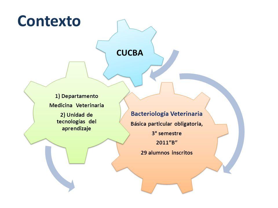 Contexto Bacteriología Veterinaria Básica particular obligatoria, 3° semestre 2011B 29 alumnos inscritos 1) Departamento Medicina Veterinaria 2) Unida