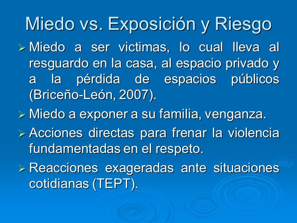 Miedo vs. Exposición y Riesgo Miedo a ser victimas, lo cual lleva al resguardo en la casa, al espacio privado y a la pérdida de espacios públicos (Bri