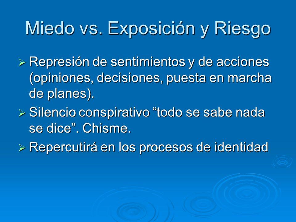 Miedo vs. Exposición y Riesgo Represión de sentimientos y de acciones (opiniones, decisiones, puesta en marcha de planes). Represión de sentimientos y