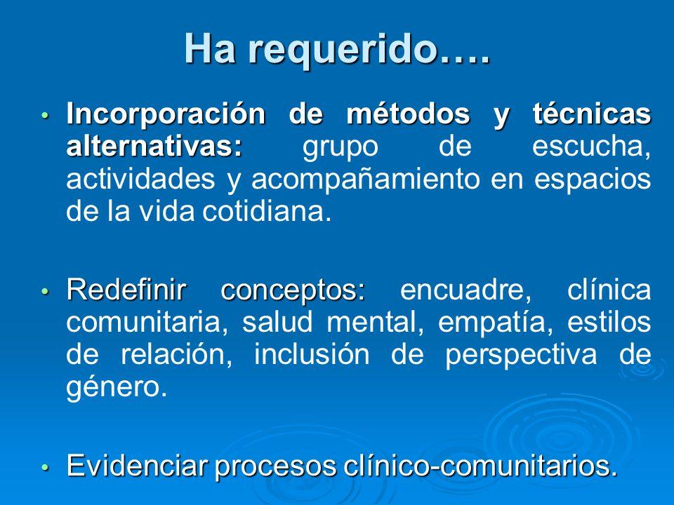 Procesos clínico-comunitarios Duelo Comunitario – TEPT.