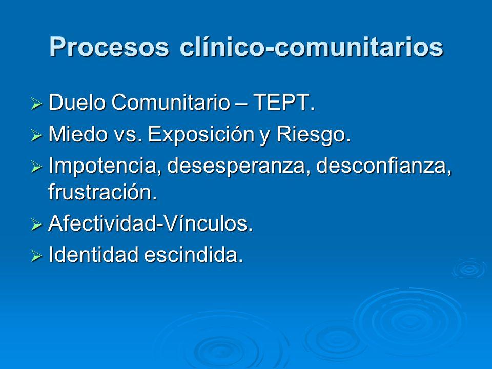 Procesos clínico-comunitarios Duelo Comunitario – TEPT. Duelo Comunitario – TEPT. Miedo vs. Exposición y Riesgo. Miedo vs. Exposición y Riesgo. Impote