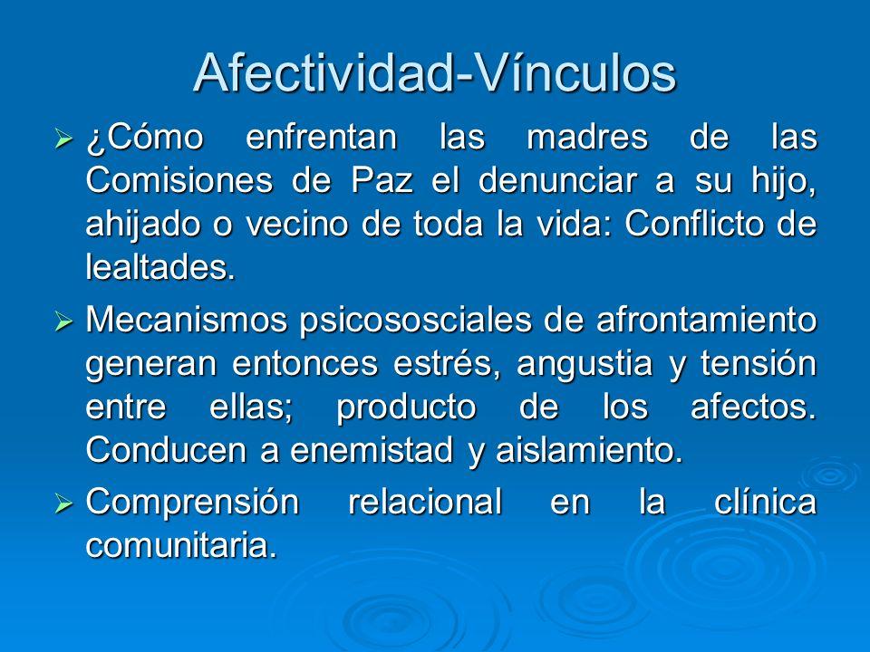 Afectividad-Vínculos ¿Cómo enfrentan las madres de las Comisiones de Paz el denunciar a su hijo, ahijado o vecino de toda la vida: Conflicto de lealta