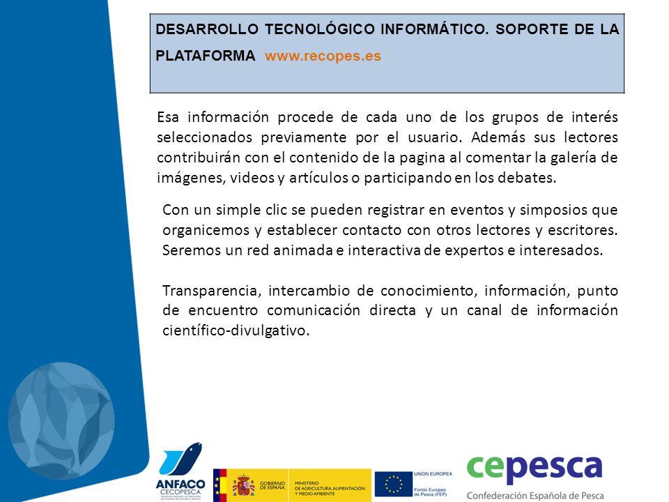 DESARROLLO TECNOLÓGICO INFORMÁTICO. SOPORTE DE LA PLATAFORMA www.recopes.es