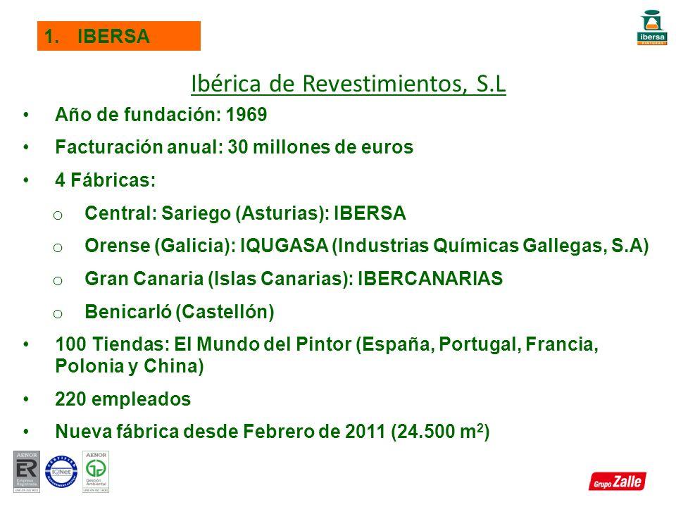 Ibérica de Revestimientos, S.L Año de fundación: 1969 Facturación anual: 30 millones de euros 4 Fábricas: o Central: Sariego (Asturias): IBERSA o Oren
