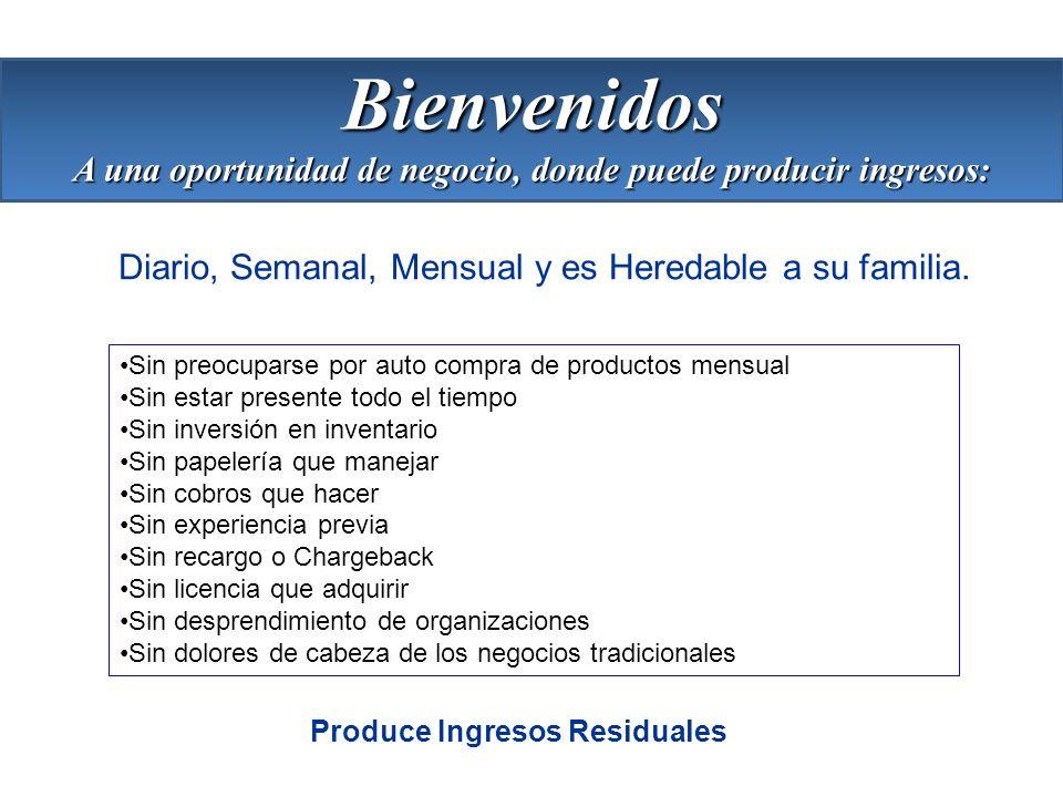 Bienvenidos A una oportunidad de negocio, donde puede producir ingresos: Diario, Semanal, Mensual y es Heredable a su familia. Sin preocuparse por aut