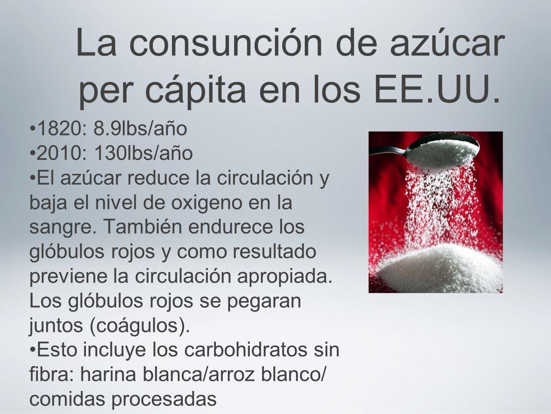 La consunción de azúcar per cápita en los EE.UU. 1820: 8.9lbs/año 2010: 130lbs/año El azúcar reduce la circulación y baja el nivel de oxigeno en la sa