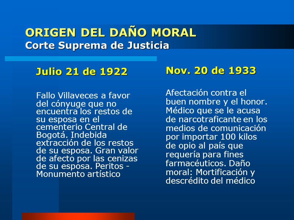 ORIGEN DEL DAÑO MORAL Corte Suprema de Justicia Julio 21 de 1922 Fallo Villaveces a favor del cónyuge que no encuentra los restos de su esposa en el c
