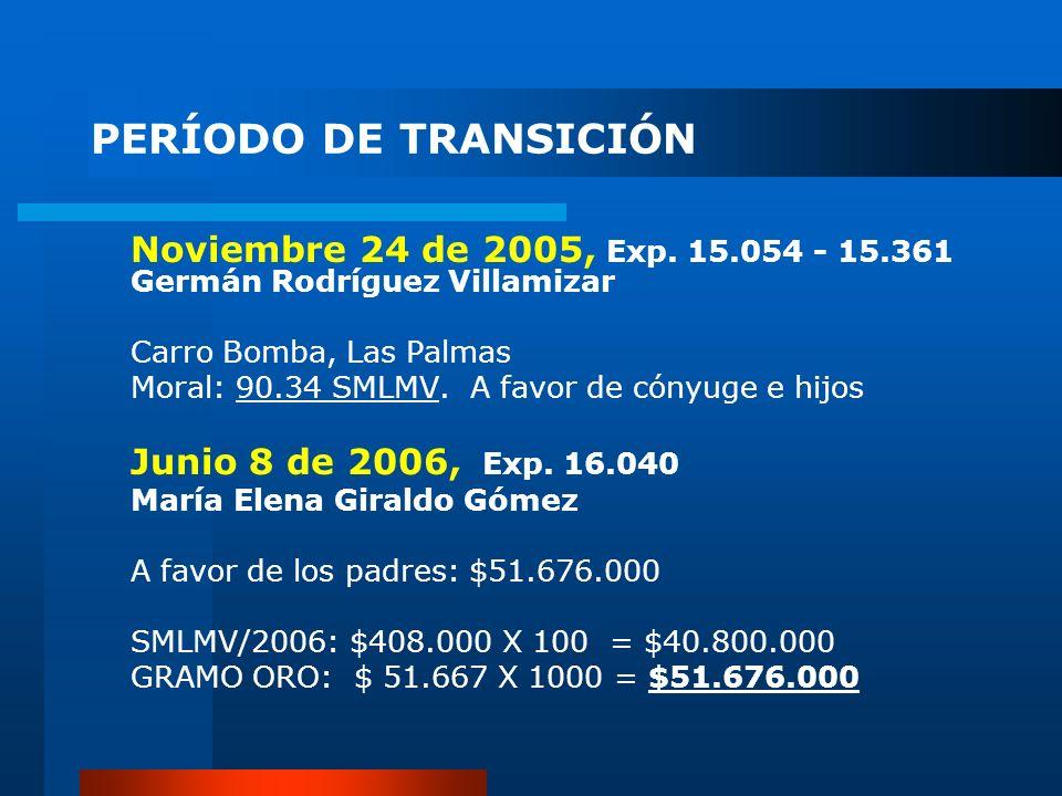 PERÍODO DE TRANSICIÓN Noviembre 24 de 2005, Exp. 15.054 - 15.361 Germán Rodríguez Villamizar Carro Bomba, Las Palmas Moral: 90.34 SMLMV. A favor de có