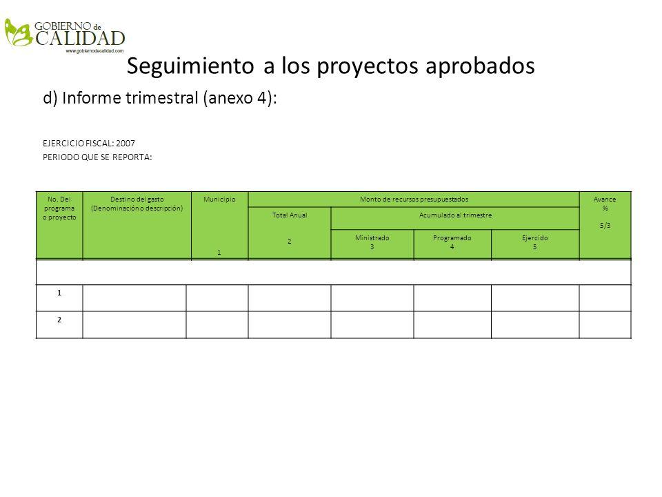 Seguimiento a los proyectos aprobados d) Informe trimestral (anexo 4): EJERCICIO FISCAL: 2007 PERIODO QUE SE REPORTA: No. Del programa o proyecto Dest