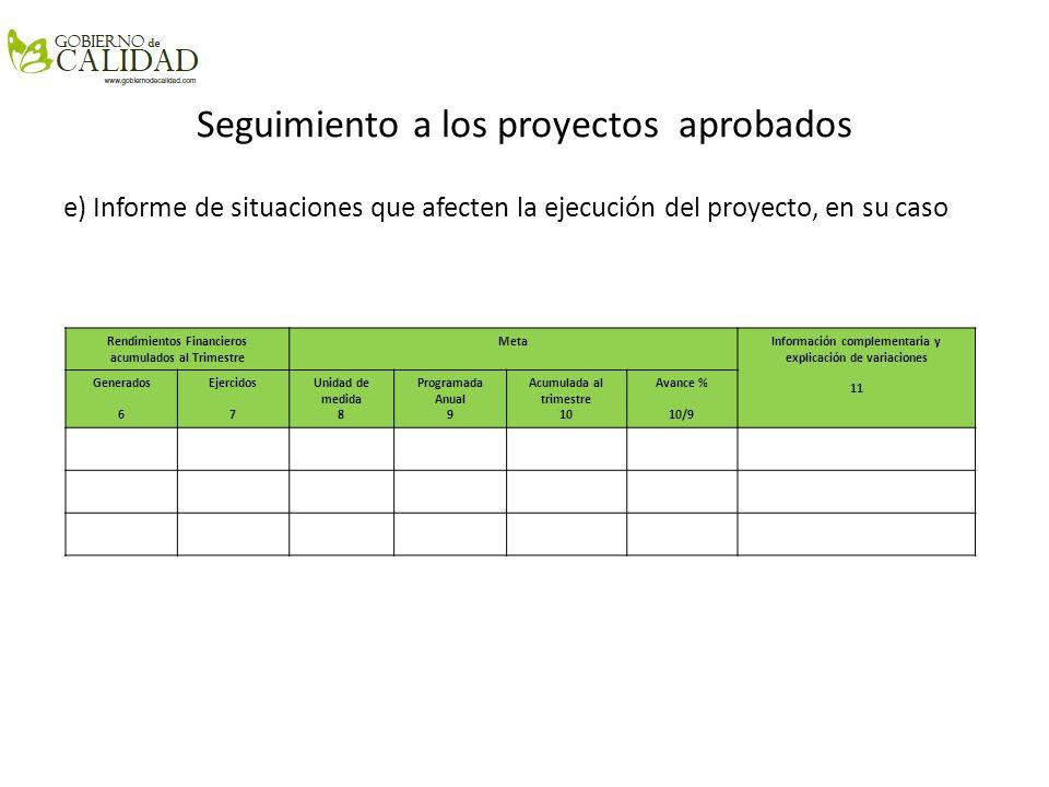 Seguimiento a los proyectos aprobados e) Informe de situaciones que afecten la ejecución del proyecto, en su caso Rendimientos Financieros acumulados