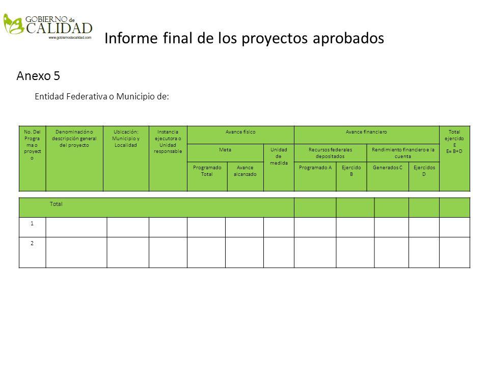 Informe final de los proyectos aprobados Anexo 5 Entidad Federativa o Municipio de: No. Del Progra ma o proyect o Denominación o descripción general d