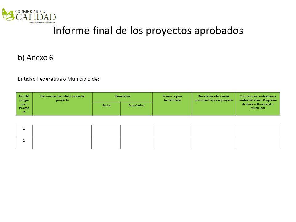 Informe final de los proyectos aprobados b) Anexo 6 Entidad Federativa o Municipio de: No. Del progra ma o Proyec to Denominación o descripción del pr