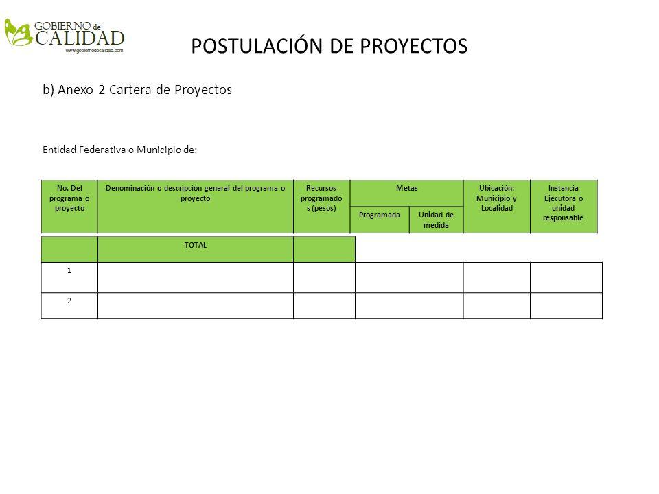 Postulación de proyectos c) Anexo 3 Calendario de ejecución Entidad Federativa o Municipio de: No.