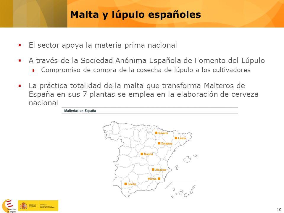 10 El sector apoya la materia prima nacional A través de la Sociedad Anónima Española de Fomento del Lúpulo Compromiso de compra de la cosecha de lúpu